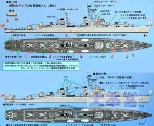 2番艦てるづき武装配置図