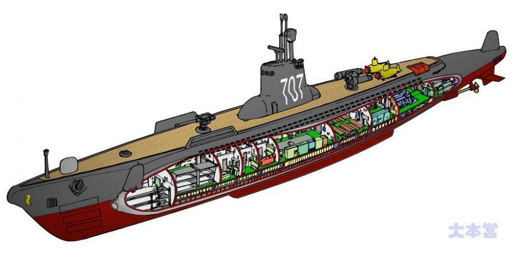 submarin707