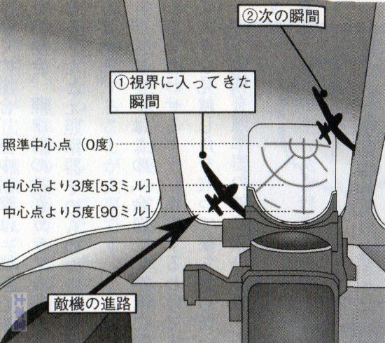 照準器に敵機が入る