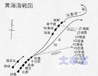 黄海海戦(日清)対戦図