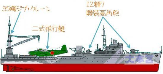 秋津洲艦型図1