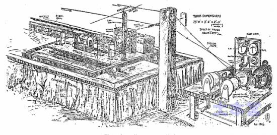徳川水槽(徳川武定子爵邸の庭に設置)