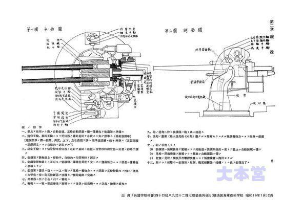 40口径89式12.7センチ高角砲