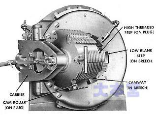 大砲の閉鎖機の動き2閉鎖途中