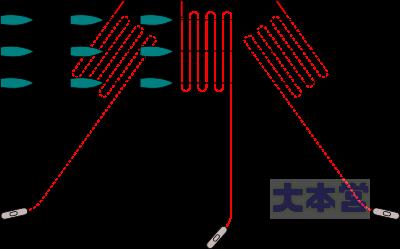 魚雷の運動