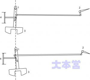 ホワイトヘッドの深度調定装置概念図