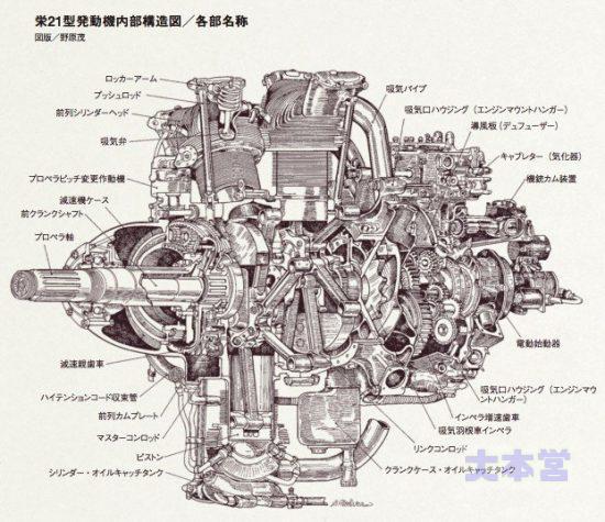 「栄」の構造図