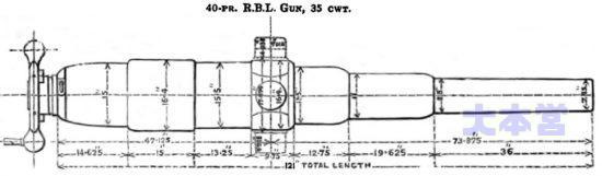40ポンドアームストロング砲の砲身