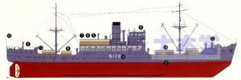 引き揚げ船宗谷