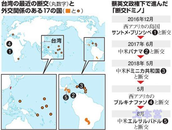 2016以降の断交国