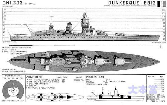 ダンケルク級戦艦2面図