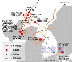 日露戦争の戦場